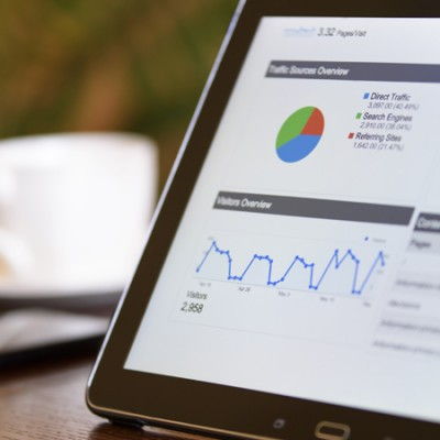 Adwords for Apex